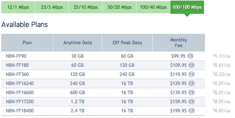 SkyMesh's website showing 100/100 Mbps plans and pricing